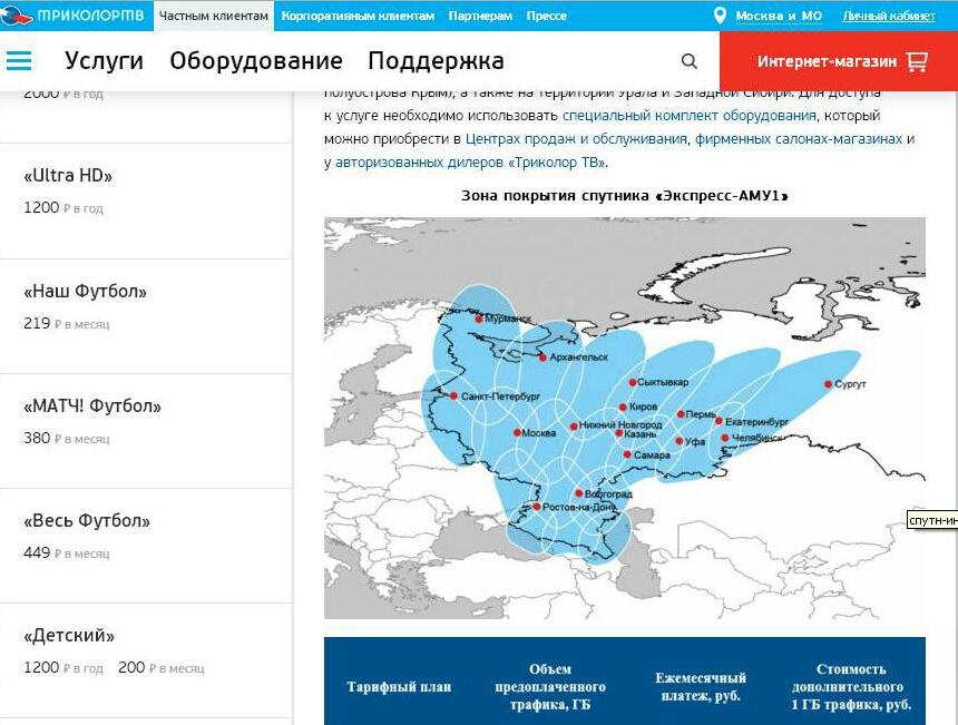 Страница «Спутниковый интернет» (2 часть)