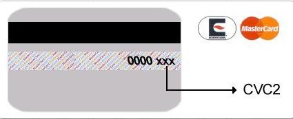 CVV-код, который нужен для оплаты услуг, с помощью кредитной карточки